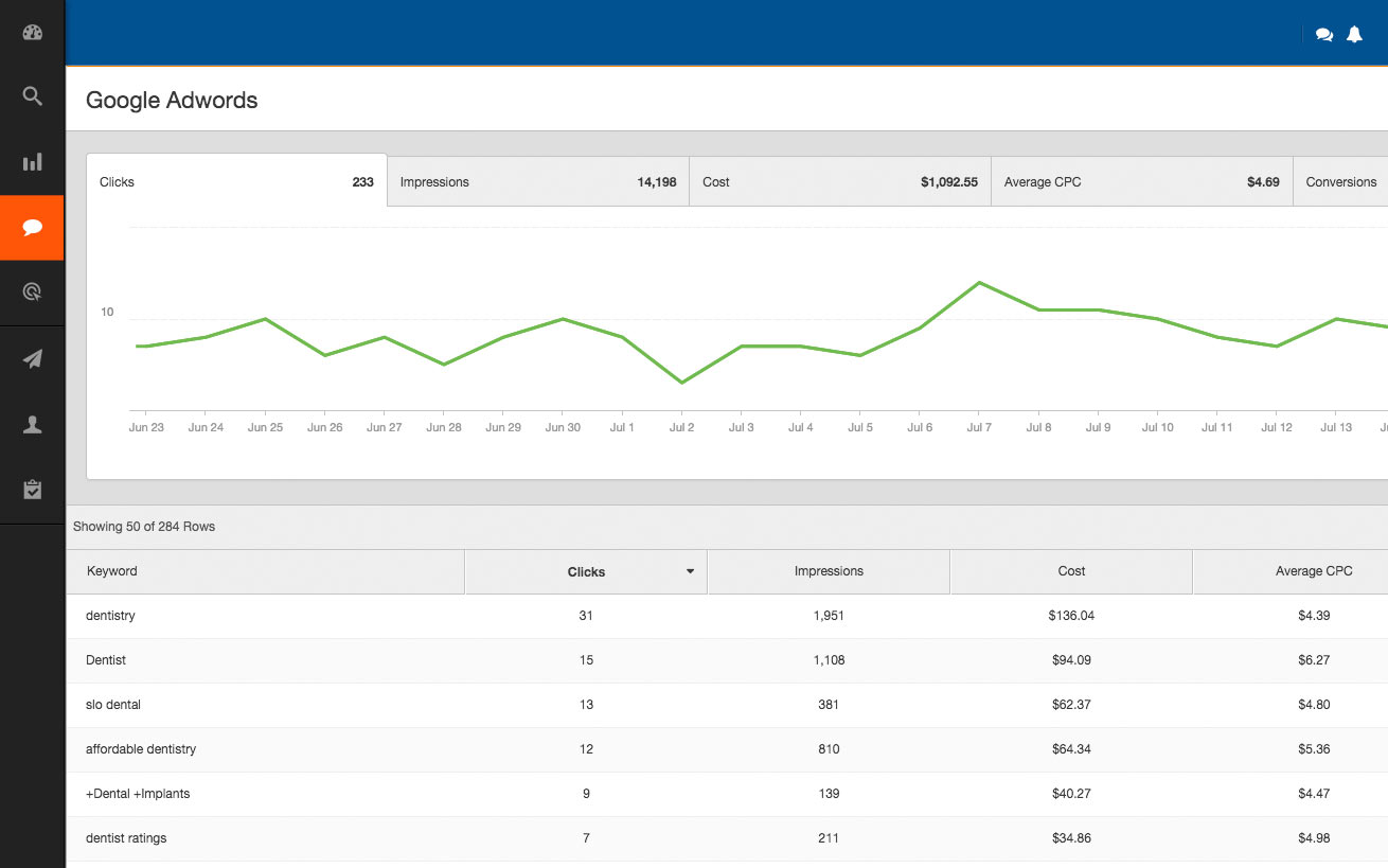 adwords-monitoring
